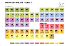 PERIODIC TABLE OF THE BIBLE POSTER color-coded names of book legend 24X36-PW0