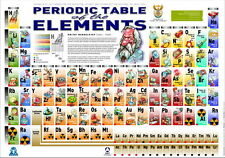 """006 Periodic Table of The Elements Fabric - Chemical Elements 34""""x24"""" Poster"""