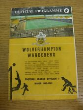 15/04/1963 Wolverhampton Wanderers v Aston Villa  (Creased, Folded, Worn, Staple