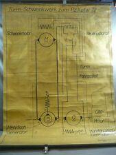 Lehrtafel Schaltschema Turmschwenkwerk Pz.Kpfw.IV von 1939 Panzer Kampfwagen IV