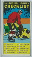 1964-65 Topps #54 1ST Series Checklist EX marked