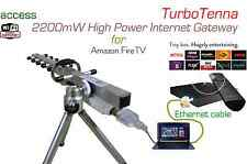 2200mW USB-Yagi TurboTenna High Power WiFi 2.4GHz RJ45 Ethernet for TV and Game
