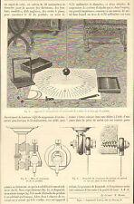 LE PENDULE DE FOUCAULT ARTICLE PRESSE PAR P. MASSON 1903