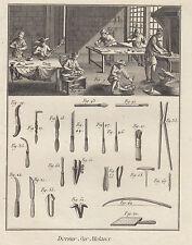 Diderot e D'Alembert, 1778, indoratore su metallo, acquaforte, arti e mestieri
