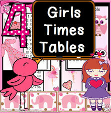 CD TIMES TABLES POSTERS DISPLAY TEACHING RESOURCES GIRLS MATHS NUMERACY KS1 KS2