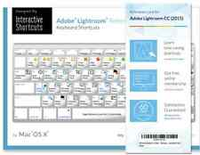 Adobe Lightroom CC (2015) Reference Guide For Apple Mac OS X -Keyboard Shortcuts