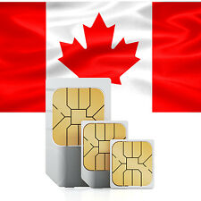Data SIM card for Canada with 250 MB for 30 days