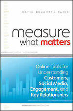 Measure What Matters: Online Tools For Understanding Customers, Social Media,...