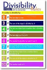 Divisibility Rules - Division Math Classroom POSTER