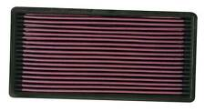 K&N  PANEL FILTER-JEEP CHEROKEE 4.0L 1994-8/01 RYCO A1331 - KN33-2018