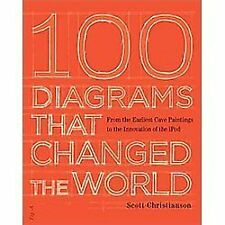 100 Diagrams That Changed the World: From the Earliest Cave Paintings to the I..