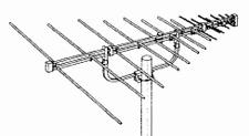 Logarithmic periodic wideband universal beam antenna FULL VHF UHF 130-1300