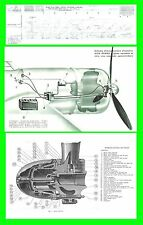 COLLECTION - ELICA ELICHE PROPELLER HELICE AERONAUTICA AIRCRAFT ENGINE - DVD