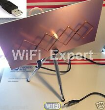 WiFi Antenna MACH1NA Double Biquad Wireless Booster Long Range GET FREE INTERNET