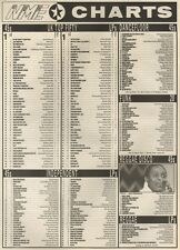 NME CHARTS FOR 22/12/1984 BAND AID: DO THEY KNOW ITS CHRISTMAS?