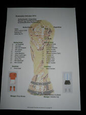 1974 World Cup 2nd Round Group A Netherlands v Argentina Matchsheet