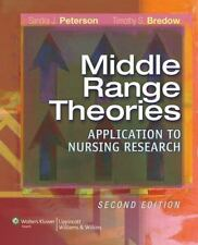 Middle-Range Theories: Application to Nursing Research Peterson PhD  RN, Sandra