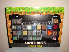 MINECRAFT PERIODIC TABLE OF ELEMENTS BLOCKS