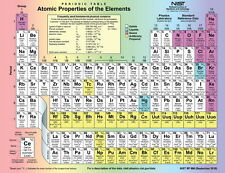 """002 Periodic Table of The Elements Fabric - Chemical Elements 18""""x14"""" Poster"""