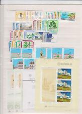 Portugal - Azoren - Jahrgang 1980 -1983 ** + MH