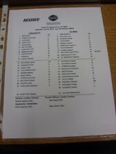 28/07/2012 Teamsheet: In Miami: Chelsea v AC Milan [World Football Challenge 201