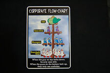 Corporate Flow Chart  home Business office  Project Management sign Gift boss
