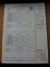 15/07/1978 Cricket Scorecard: Somerset v Leicestershire  -  3 Days (scores noted