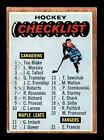 1966-67 Topps #66 Checklist Card  G/VG B900532