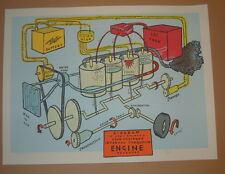 Jay Ryan The Engine Internal Combustion Diagram Poster Art Print Signed Numbered