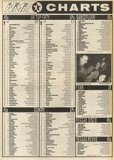 NME CHARTS FOR 2/2/1985 FOREIGNER: I WANT TO KNOW WHAT LOVE IS WAS NO.1