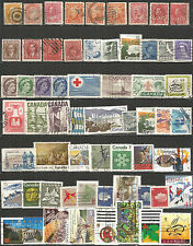Canada from 1870 nice collection used stamps