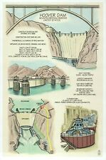 Hoover Dam, Nevada, Arizona, Power Plant, Construction Info - Technical Postcard