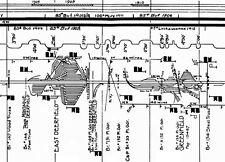 Track Charts Vol. 10, Rev. 3 - More Eastern Railroads - Maps, Data - 280 More
