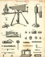 1802  Microscope Mechanism Stand And Parts Copperplate