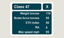 1x Class 47 Data Panel Train Depot Sticker/Decal 100 x 77mm
