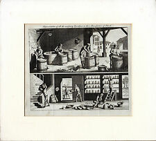 WORKING IN A FACTORY MAKING STARCH APPROX 230 YEARS AGO - RARE COPPERPLATE PRINT