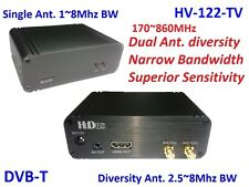 Holiday SALE: HV-122-TV Full HD 2-Way Diversity Digital TV Receiver TV band