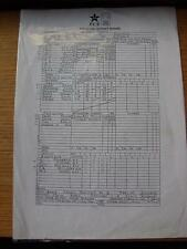 15/10/1998 Cricket: Pakistan v Australia [In Peshawar] A Hand Written Scorecard,