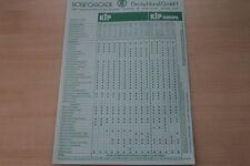 178208) KIP Caravan - Modellprogramm Preisliste - Prospekt 01/1973