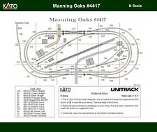 "KATO N Scale ""Manning Oaks #4417"" UNITRACK Layout Train Track Set"