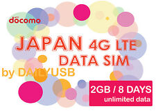 JAPAN DATA SIM UNLIMITED DATA 4G LTE 2GB 8 DAYS PREPAID SIM NTT DOCOMO NO REG