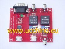 Interfaccia mini per radioamatori - trasmissioni digitali rtty cw olivia psk31