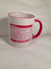 "Oncology Nurse Coffee Mug ""I Am An Oncology Nurse"" Gift Appreciation"