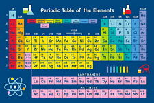 """009 Periodic Table of The Elements Fabric - Chemical Elements 21""""x14"""" Poster"""