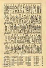 Historique des uniformes des grandes armées européennes * figure. v. 1904
