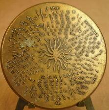 Médaille Calendrier année 1980 Medal 勋章 Arthus Bertrand Avril à septembre