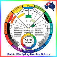 Artist Large Colour Wheel 23.5 cm Diameter Plastify Surface Genuine Made In USA