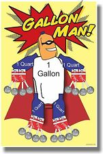 Gallon Man - NEW Classroom Math and Science Poster