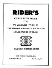 Riders Television Manual Index * CDROM * PDF * TV Schematics