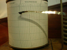 "Barograph ""CHARTS INCHES"" 52+ PAPERS 1 YEAR parts spares barometer clock"